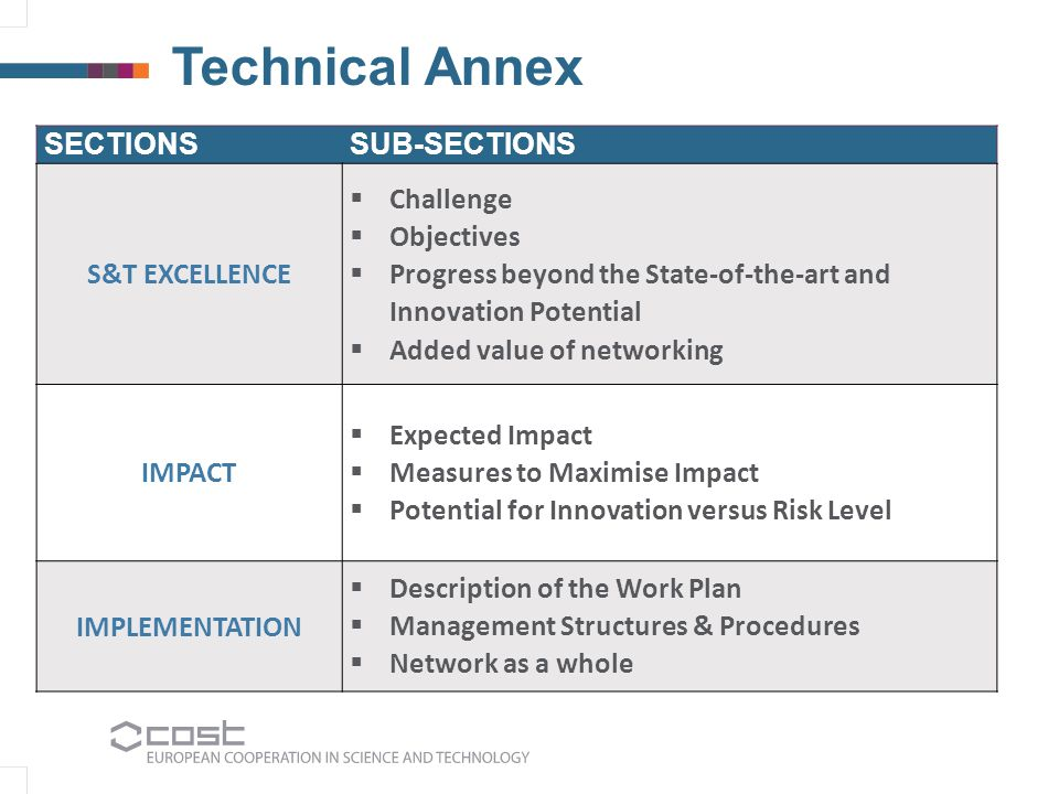 Technical Annex SECTIONSSUB-SECTIONS S&T EXCELLENCE  Challenge  Objectives  Progress beyond the State-of-the-art and Innovation Potential  Added v