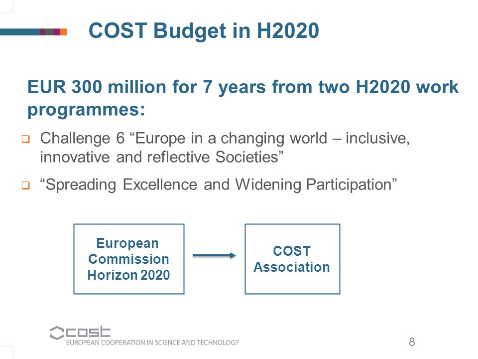 8 COST Budget in H2020 EUR 300 million for 7 years from two H2020 work programmes:  Challenge 6 Europe in a changing world – inclusive, innovative and reflective Societies  Spreading Excellence and Widening Participation European Commission Horizon 2020 COST Association