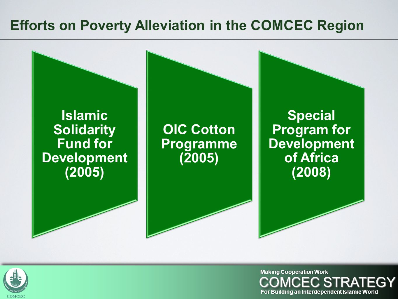 Efforts on Poverty Alleviation in the COMCEC Region For Building an Interdependent Islamic World COMCEC STRATEGY Making Cooperation Work Islamic Solidarity Fund for Development (2005) OIC Cotton Programme (2005) Special Program for Development of Africa (2008)