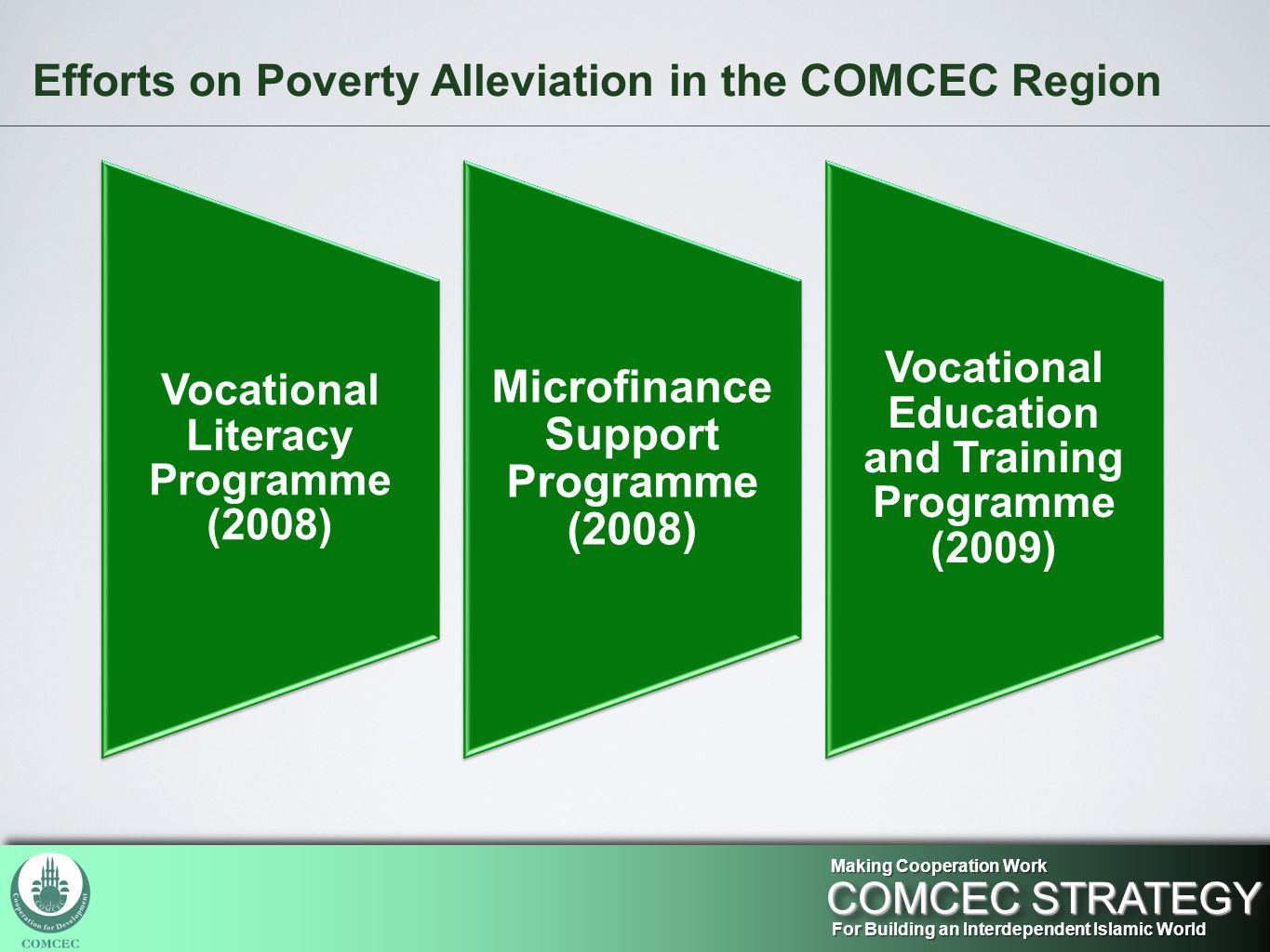 Efforts on Poverty Alleviation in the COMCEC Region For Building an Interdependent Islamic World COMCEC STRATEGY Making Cooperation Work Vocational Literacy Programme (2008) Microfinance Support Programme (2008) Vocational Education and Training Programme (2009)