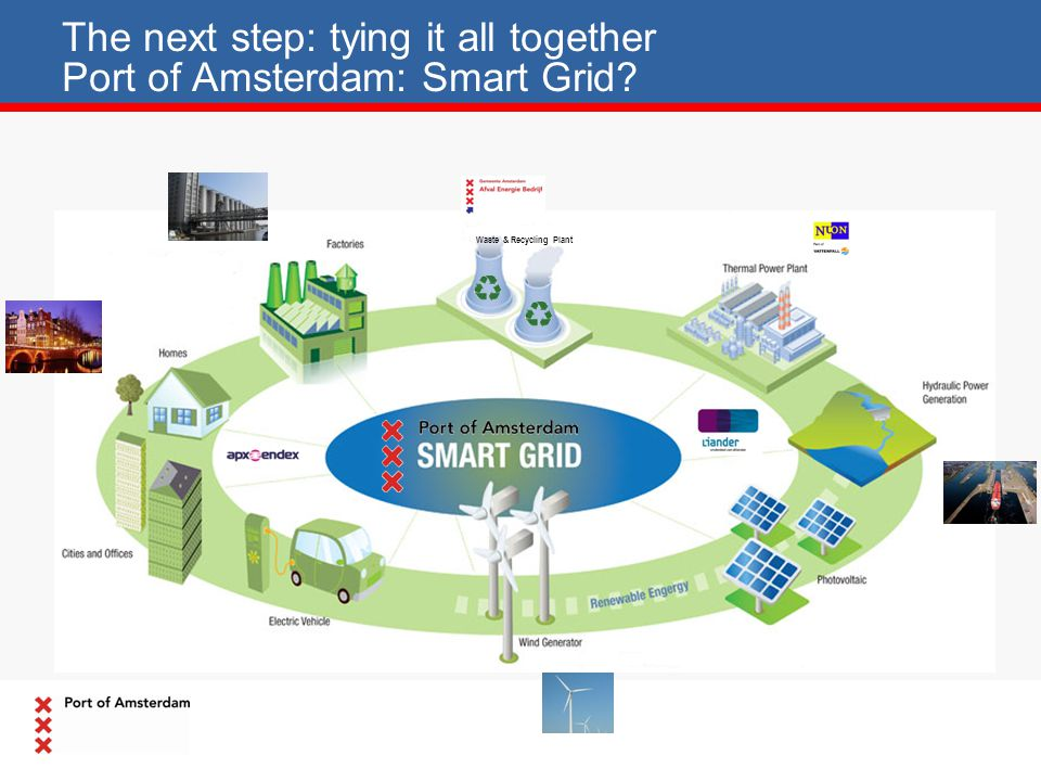 The next step: tying it all together Port of Amsterdam: Smart Grid? Waste & Recycling Plant
