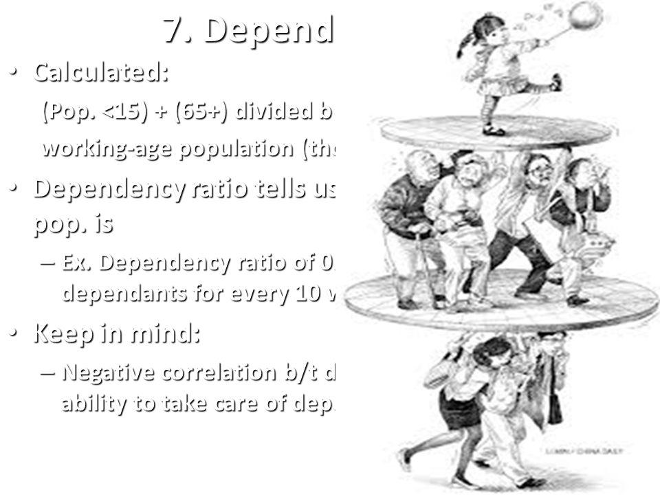 6. Doubling Time Def.. Def.. Assumption?. Constant PGR Assumption?.