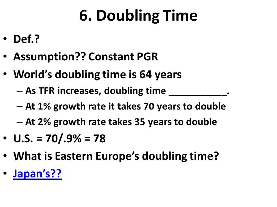 6.Doubling Time Def.. Def.. Assumption?. Constant PGR Assumption?.