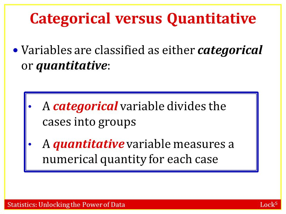Statistics: Unlocking the Power of Data Lock 5 Categorical versus Quantitative A categorical variable divides the cases into groups A quantitative variable measures a numerical quantity for each case Variables are classified as either categorical or quantitative: