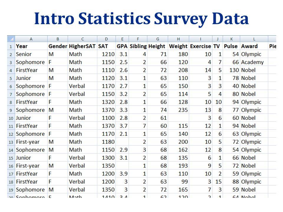 Intro Statistics Survey Data