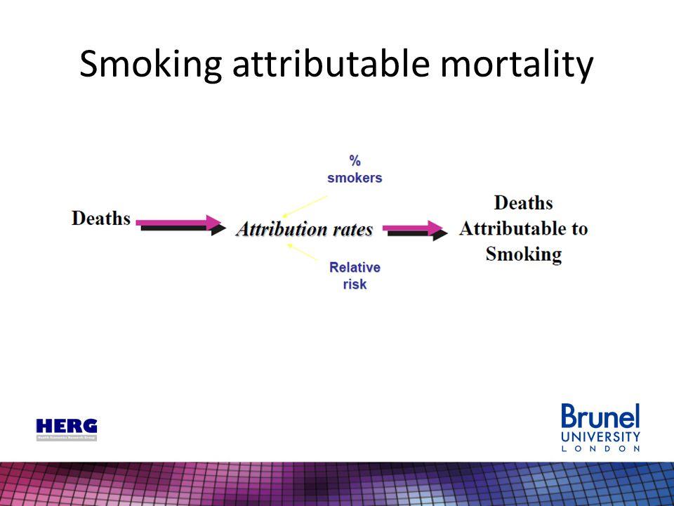 Smoking attributable mortality
