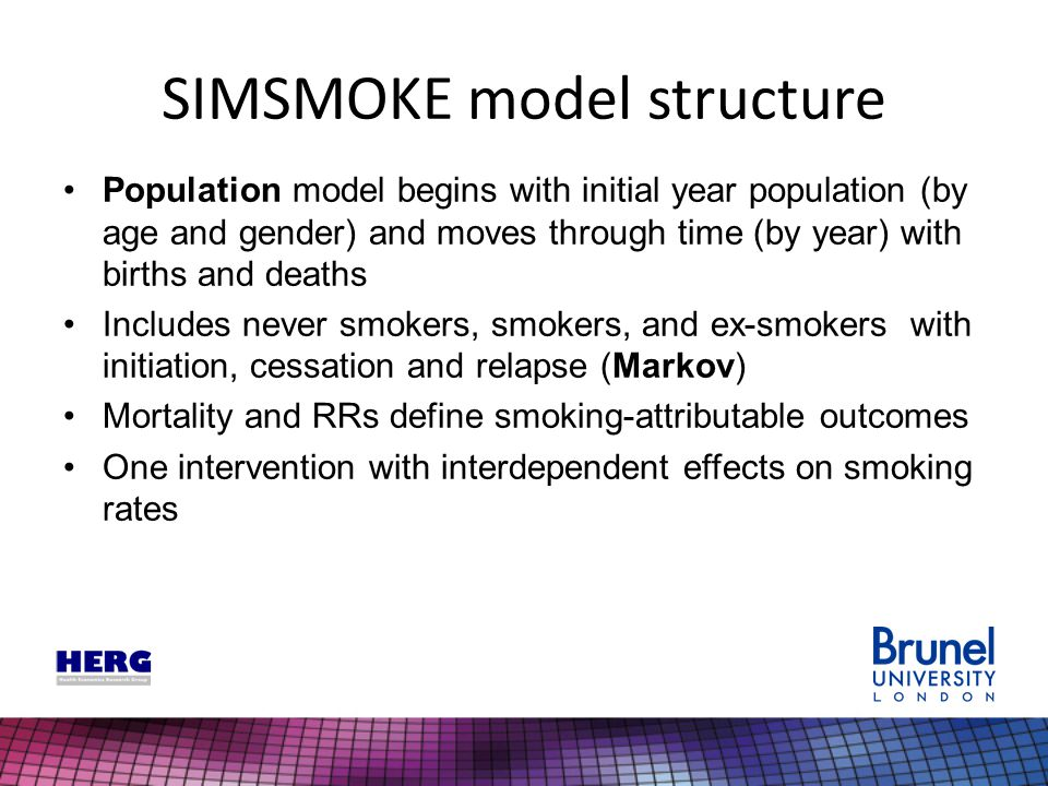 SIMSMOKE model structure Population model begins with initial year population (by age and gender) and moves through time (by year) with births and dea