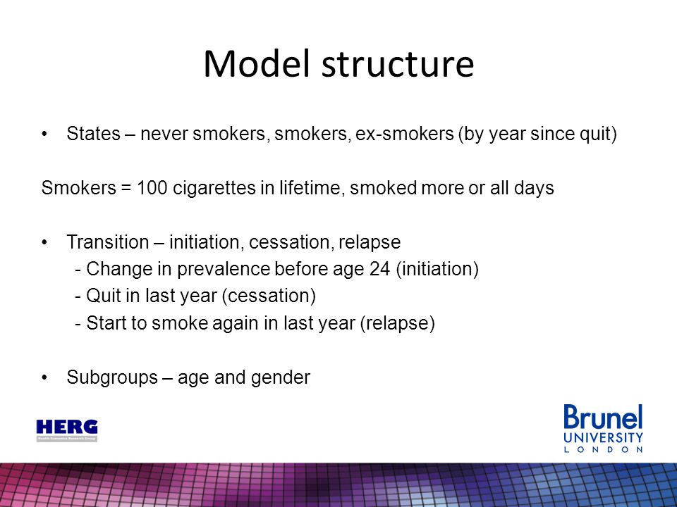 Model structure States – never smokers, smokers, ex-smokers (by year since quit) Smokers = 100 cigarettes in lifetime, smoked more or all days Transition – initiation, cessation, relapse - Change in prevalence before age 24 (initiation) - Quit in last year (cessation) - Start to smoke again in last year (relapse) Subgroups – age and gender