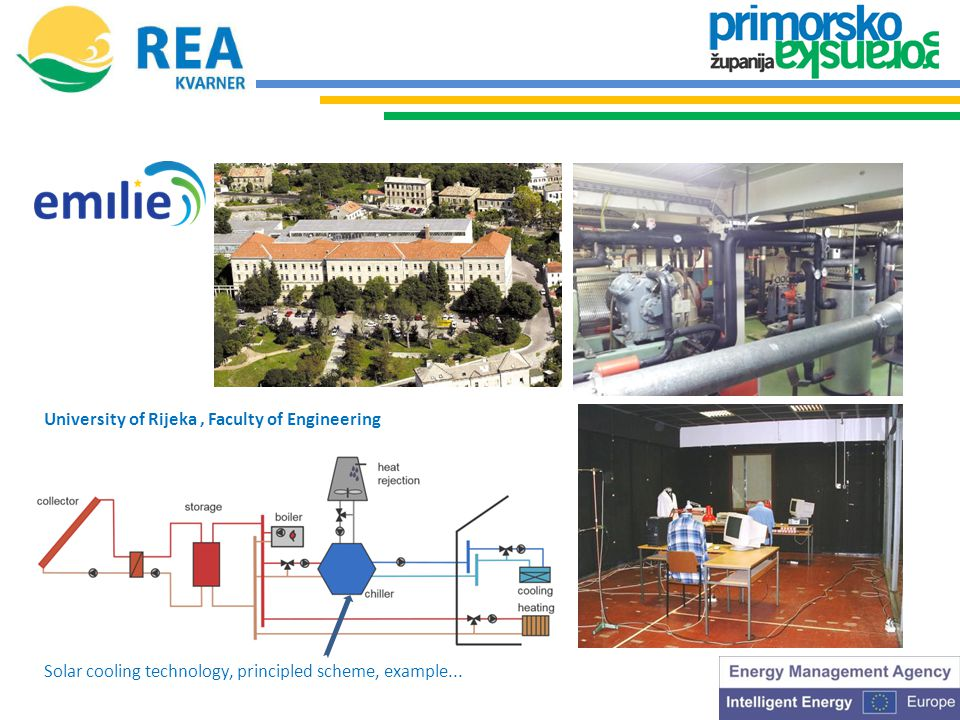 University of Rijeka, Faculty of Engineering Solar cooling technology, principled scheme, example...