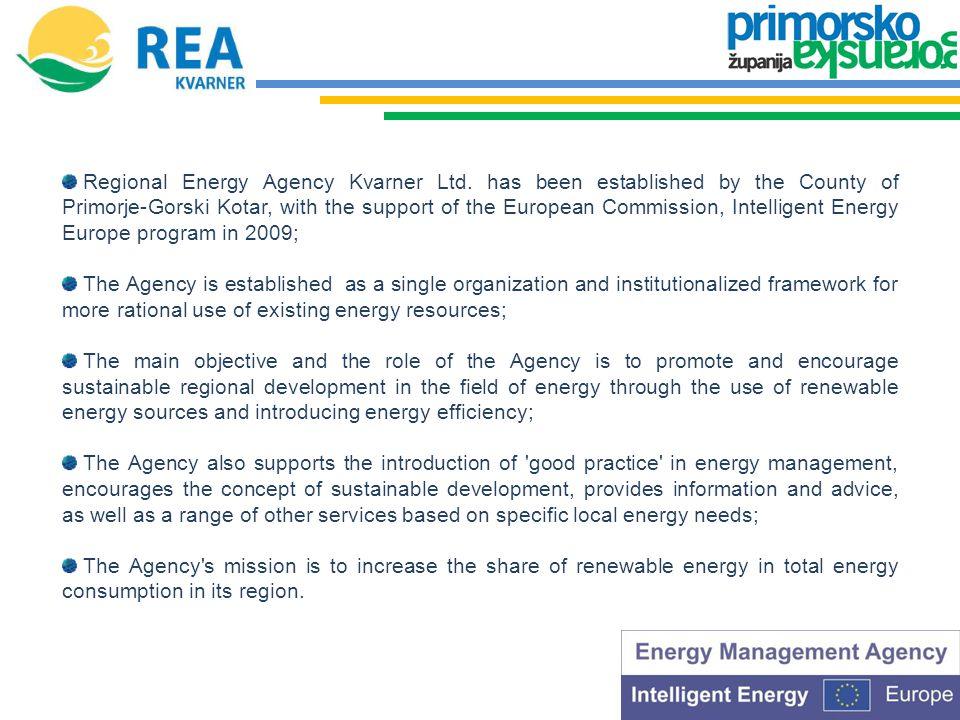Regional Energy Agency Kvarner Ltd.