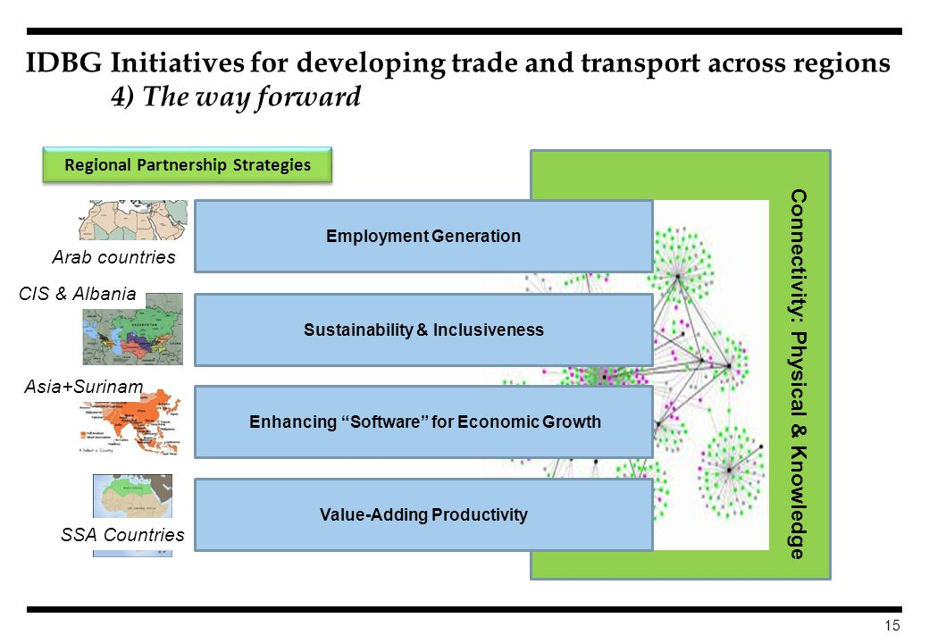 15 IDBG Initiatives for developing trade and transport across regions 4) The way forward Employment Generation Sustainability & Inclusiveness Enhancing Software for Economic Growth Value-Adding Productivity Connectivity: Physical & Knowledge Arab countries SSA Countries Asia+Surinam CIS & Albania Regional Partnership Strategies