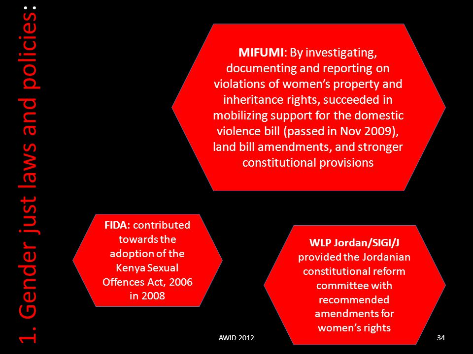 1. Gender just laws and policies : FIDA: contributed towards the adoption of the Kenya Sexual Offences Act, 2006 in 2008 MIFUMI: By investigating, doc
