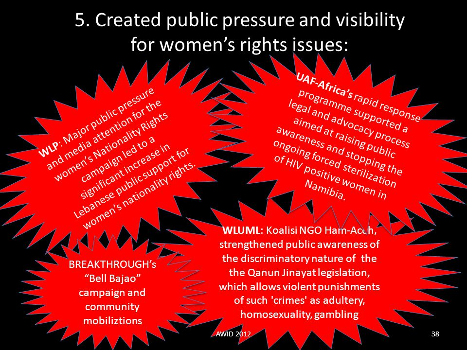 5. Created public pressure and visibility for women's rights issues: WLP: Major public pressure and media attention for the women's Nationality Rights
