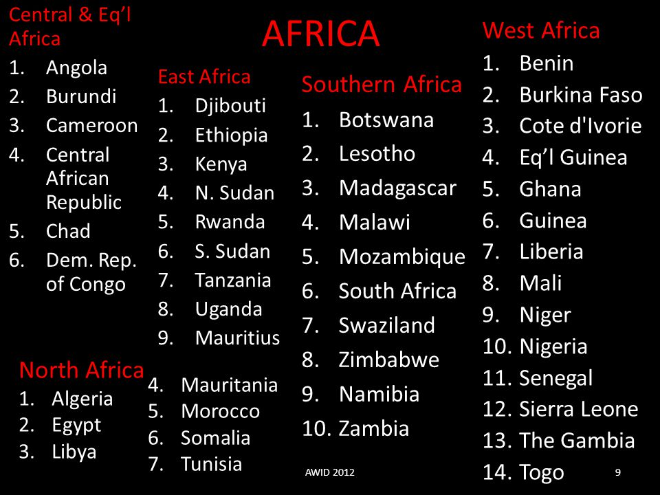 Central & Eq'l Africa 1.Angola 2.Burundi 3.Cameroon 4.Central African Republic 5.Chad 6.Dem. Rep. of Congo East Africa 1.Djibouti 2.Ethiopia 3.Kenya 4