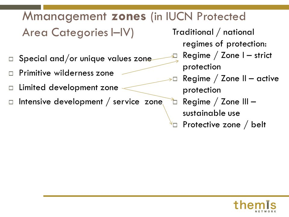 Special and/or unique values zone  Primitive wilderness zone  Limited development zone  Intensive development / service zone Mmanagement zones (in IUCN Protected Area Categories I–IV) Traditional / national regimes of protection:  Regime / Zone I – strict protection  Regime / Zone II – active protection  Regime / Zone III – sustainable use  Protective zone / belt