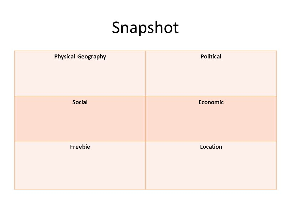 Snapshot Physical GeographyPolitical SocialEconomic FreebieLocation