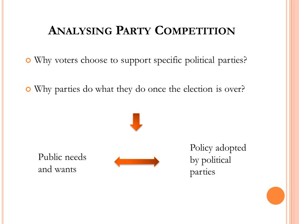 A NALYSING P ARTY C OMPETITION Why voters choose to support specific political parties.