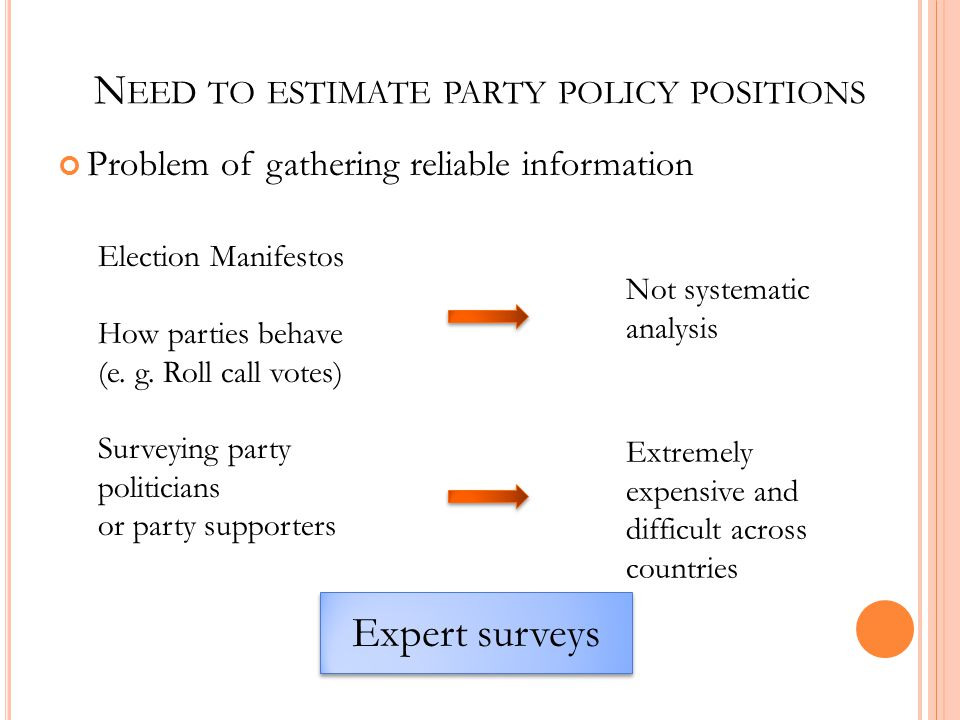 N EED TO ESTIMATE PARTY POLICY POSITIONS Problem of gathering reliable information Election Manifestos How parties behave (e.
