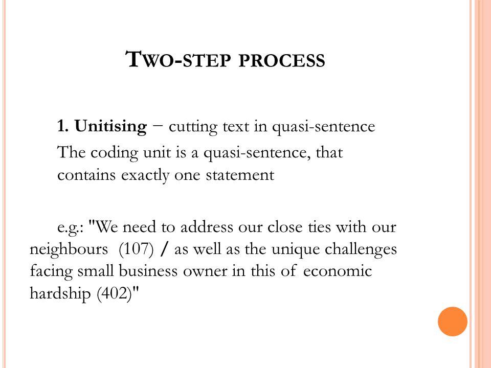 T WO - STEP PROCESS 1.