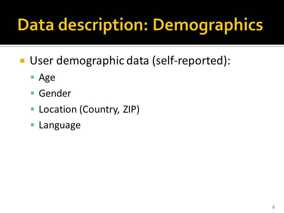  User demographic data (self-reported):  Age  Gender  Location (Country, ZIP)  Language 6