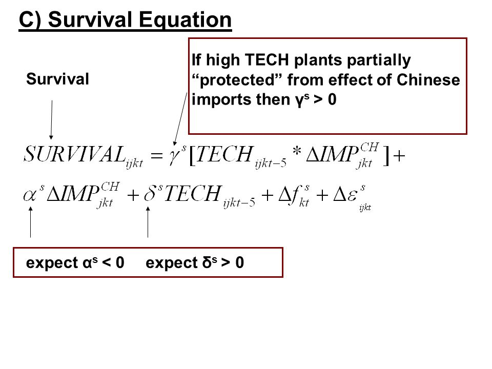 C) Survival Equation expect α s < 0 Survival If high TECH plants partially protected from effect of Chinese imports then γ s > 0 expect δ s > 0