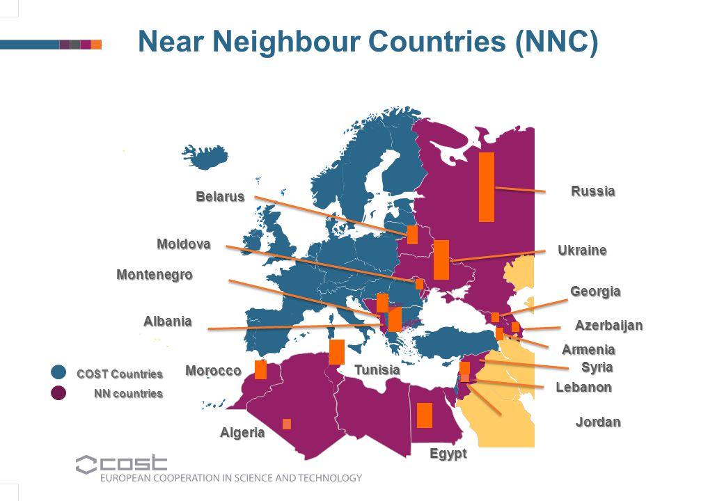 Near Neighbour Countries (NNC) Ukraine Russia Algeria Tunisia Georgia Egypt Morocco Moldova Armenia Lebanon Belarus MontenegroAlbania Azerbaijan COST Countries NN countries Jordan Syria