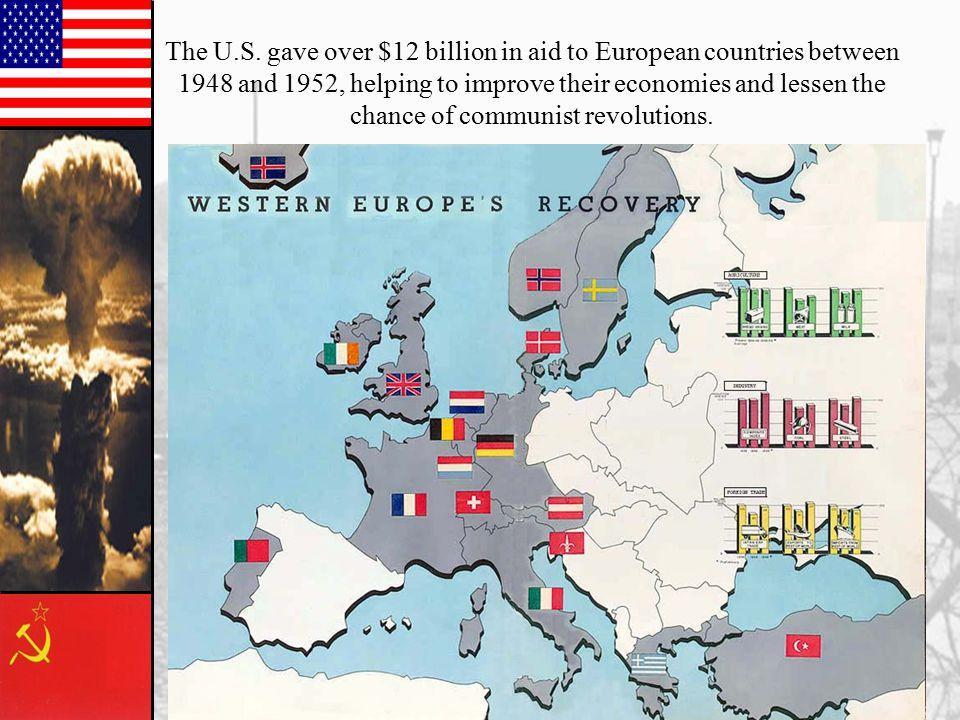 Marshall Plan [1948] 1. European Recovery Program. 2.Secretary of State, George Marshall 3.The U.