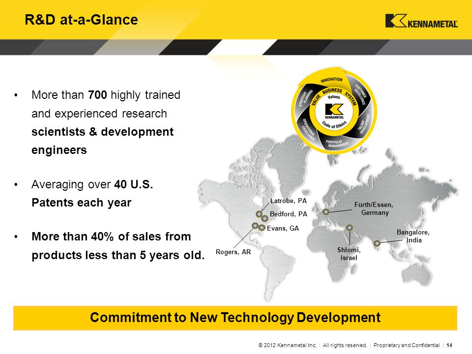 © 2012 Kennametal Inc.l All rights reserved.