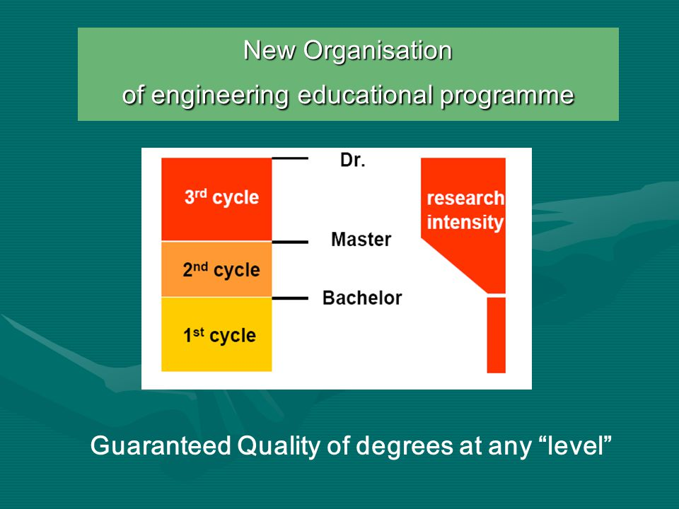 New Organisation of engineering educational programme Guaranteed Quality of degrees at any level