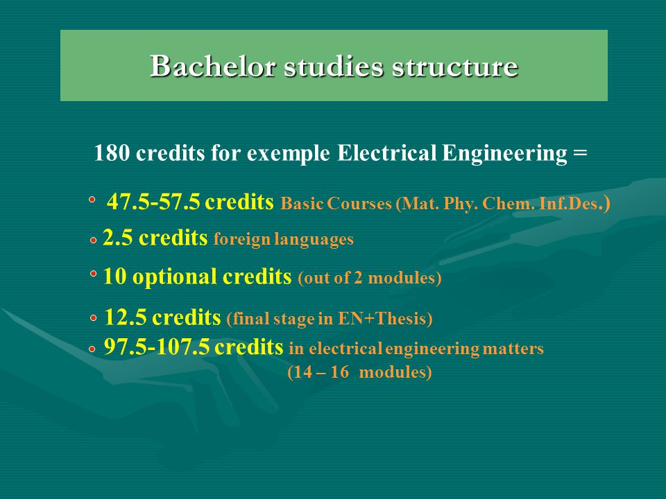 Bachelor studies structure 180 credits for exemple Electrical Engineering = 47.5-57.5 credits Basic Courses (Mat.