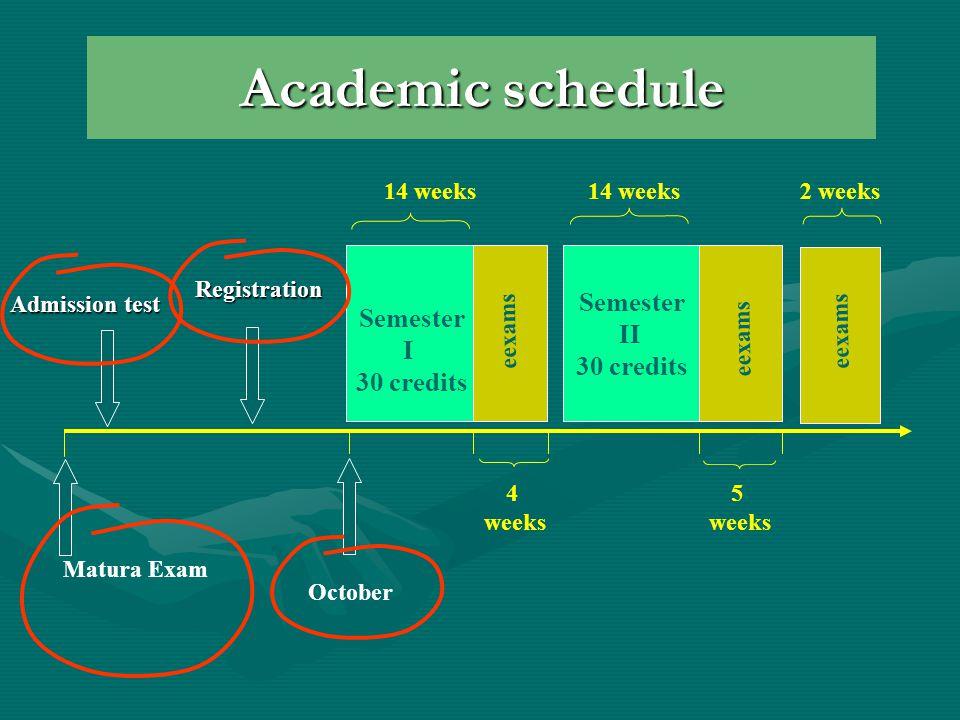 Academic schedule Semester I 30 credits Semester II 30 credits Matura Exam October 14 weeks 4 weeks 5 weeks eexams Admission test Registration 14 weeks2 weeks eexams
