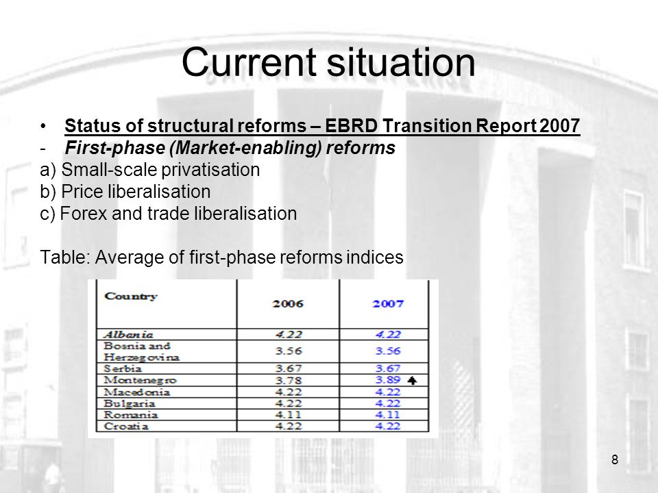 8 Current situation Status of structural reforms – EBRD Transition Report 2007 -First-phase (Market-enabling) reforms a) Small-scale privatisation b) Price liberalisation c) Forex and trade liberalisation Table: Average of first-phase reforms indices