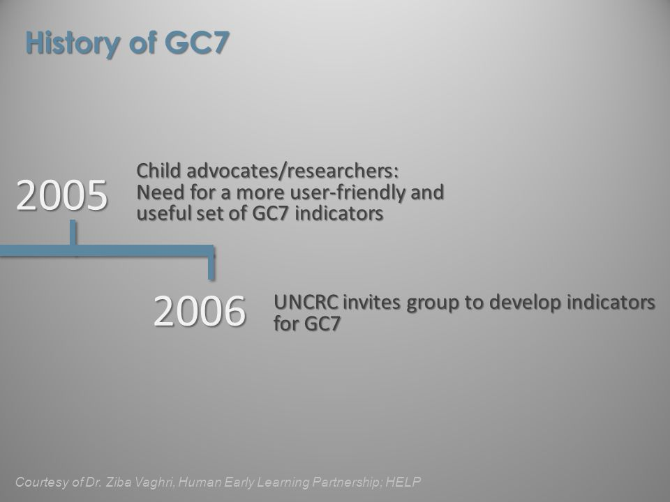 Child advocates/researchers: Need for a more user-friendly and useful set of GC7 indicators 2005 UNCRC invites group to develop indicators for GC7 2006 History of GC7 Courtesy of Dr.