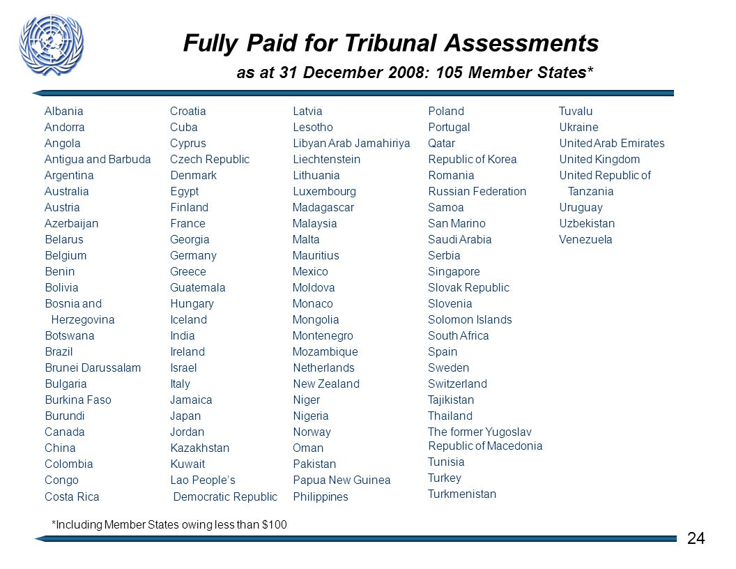 Fully Paid for Tribunal Assessments as at 31 December 2008: 105 Member States* 24 *Including Member States owing less than $100 Albania Andorra Angola Antigua and Barbuda Argentina Australia Austria Azerbaijan Belarus Belgium Benin Bolivia Bosnia and Herzegovina Botswana Brazil Brunei Darussalam Bulgaria Burkina Faso Burundi Canada China Colombia Congo Costa Rica Croatia Cuba Cyprus Czech Republic Denmark Egypt Finland France Georgia Germany Greece Guatemala Hungary Iceland India Ireland Israel Italy Jamaica Japan Jordan Kazakhstan Kuwait Lao People's Democratic Republic Latvia Lesotho Libyan Arab Jamahiriya Liechtenstein Lithuania Luxembourg Madagascar Malaysia Malta Mauritius Mexico Moldova Monaco Mongolia Montenegro Mozambique Netherlands New Zealand Niger Nigeria Norway Oman Pakistan Papua New Guinea Philippines Poland Portugal Qatar Republic of Korea Romania Russian Federation Samoa San Marino Saudi Arabia Serbia Singapore Slovak Republic Slovenia Solomon Islands South Africa Spain Sweden Switzerland Tajikistan Thailand The former Yugoslav Republic of Macedonia Tunisia Turkey Turkmenistan Tuvalu Ukraine United Arab Emirates United Kingdom United Republic of Tanzania Uruguay Uzbekistan Venezuela