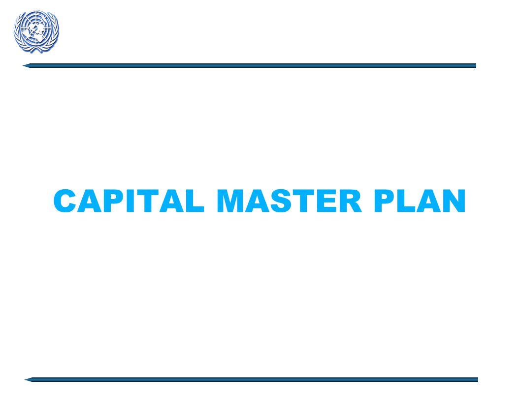 CAPITAL MASTER PLAN