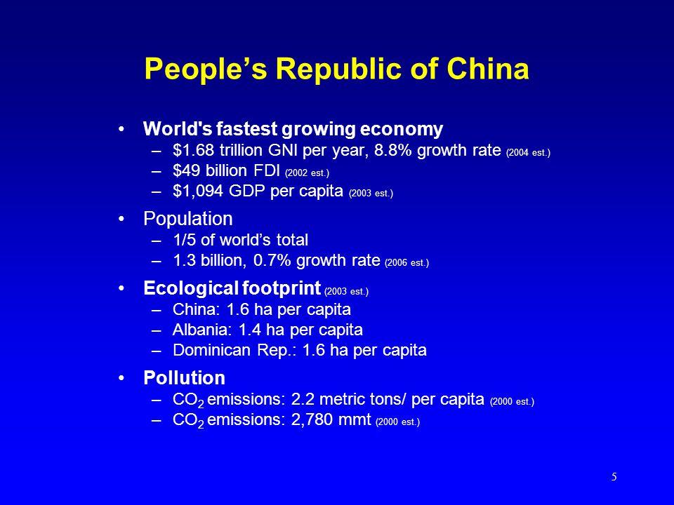 5 People's Republic of China World s fastest growing economy –$1.68 trillion GNI per year, 8.8% growth rate (2004 est.) –$49 billion FDI (2002 est.) –$1,094 GDP per capita (2003 est.) Population –1/5 of world's total –1.3 billion, 0.7% growth rate (2006 est.) Ecological footprint (2003 est.) –China: 1.6 ha per capita –Albania: 1.4 ha per capita –Dominican Rep.: 1.6 ha per capita Pollution –CO 2 emissions: 2.2 metric tons/ per capita (2000 est.) –CO 2 emissions: 2,780 mmt (2000 est.)