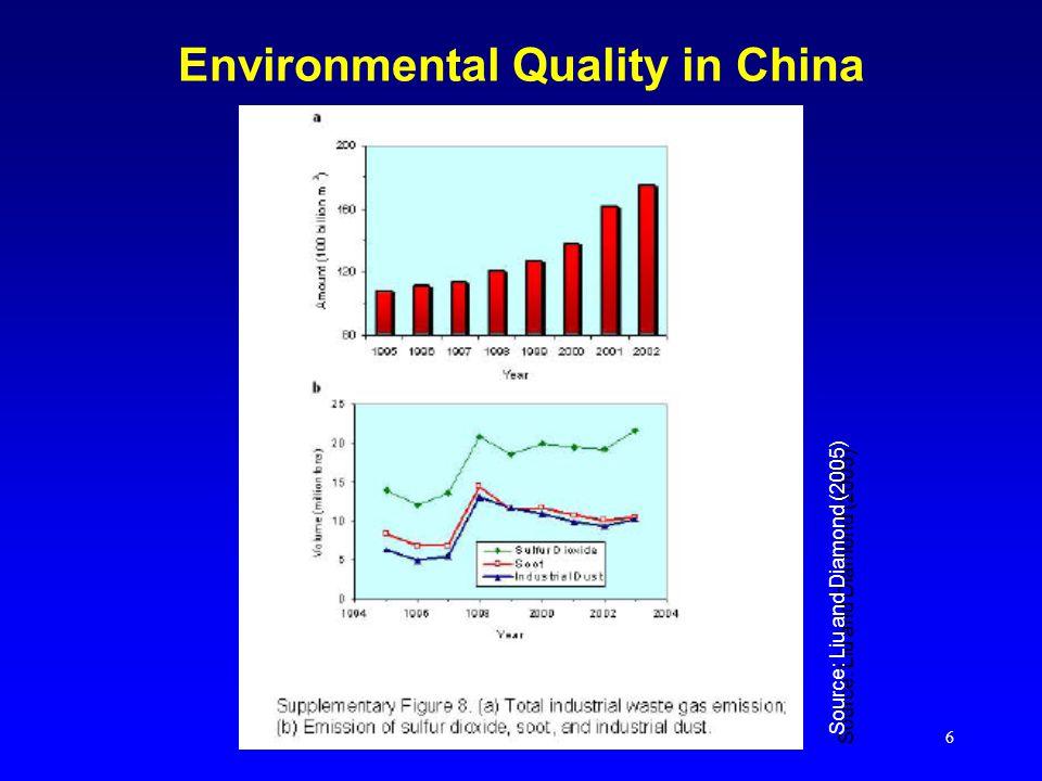6 Environmental Quality in China Source: Liu and Diamond (2005)