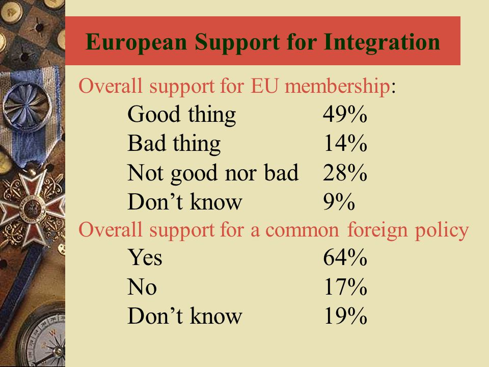 Overall support for EU membership: Good thing 49% Bad thing14% Not good nor bad28% Don't know9% Overall support for a common foreign policy Yes64% No1