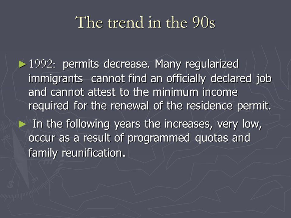 The trend in the 90s ► 1992: permits decrease.