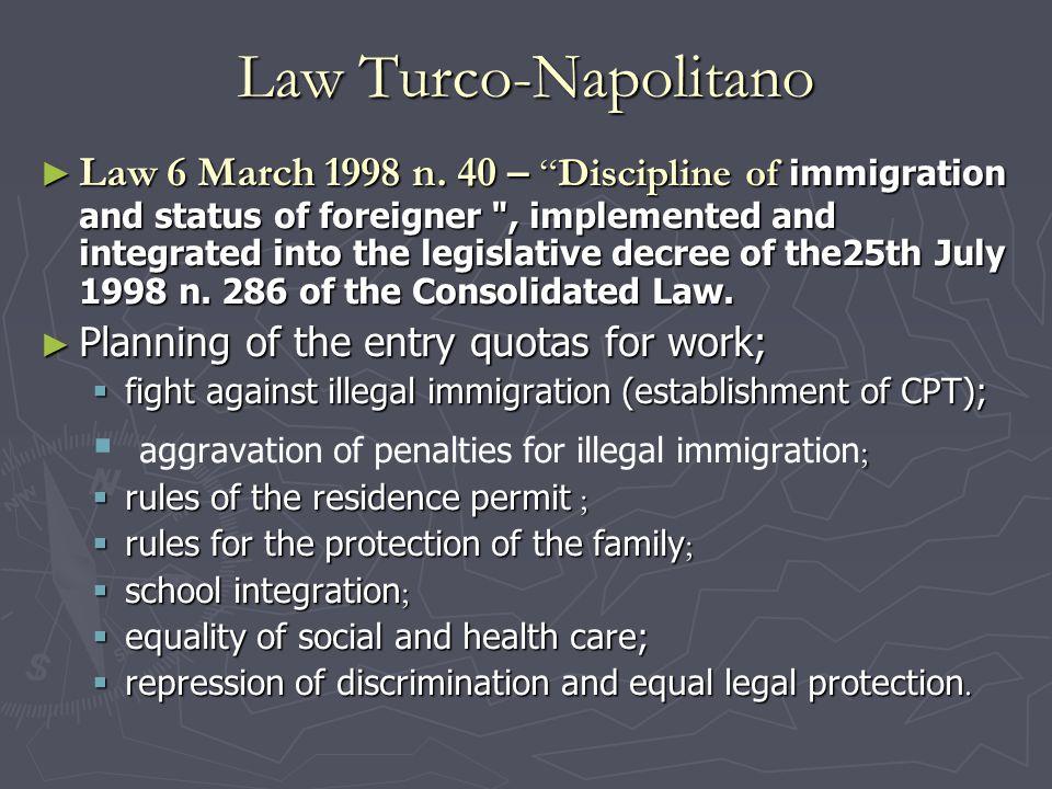 Law Turco-Napolitano ► Law 6 March 1998 n.