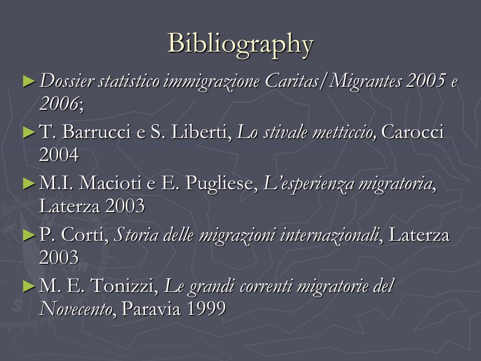 Bibliography ► Dossier statistico immigrazione Caritas/Migrantes 2005 e 2006; ► T.