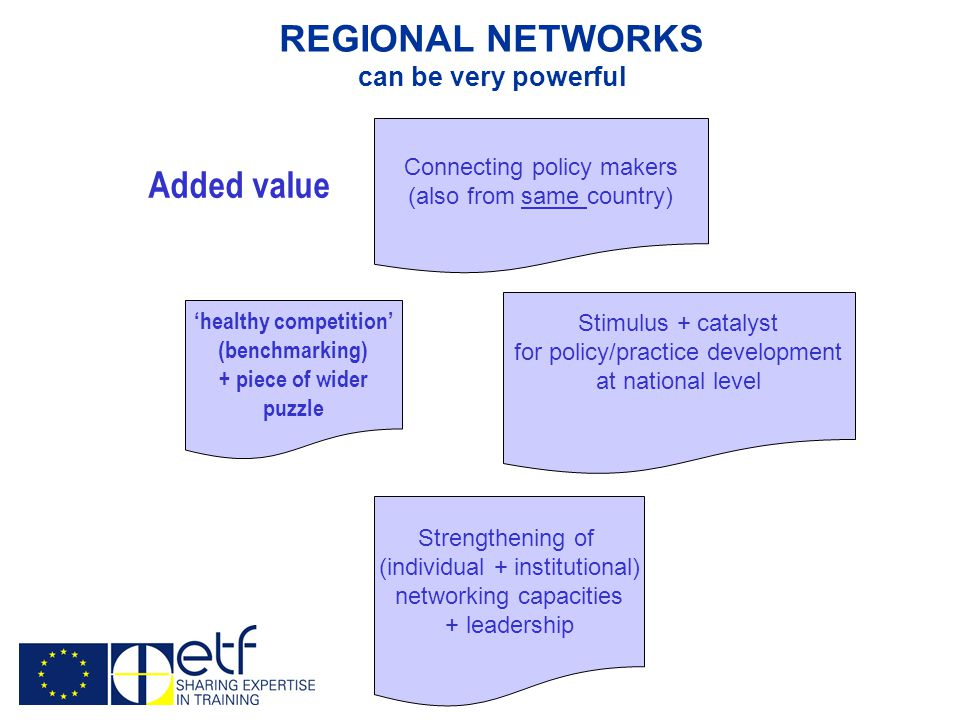 REGIONAL NETWORKS can be very powerful 'healthy competition' (benchmarking) + piece of wider puzzle Connecting policy makers (also from same country) Stimulus + catalyst for policy/practice development at national level Strengthening of (individual + institutional) networking capacities + leadership Added value