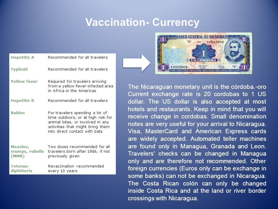 Vaccination- Currency Hepatitis ARecommended for all travelers TyphoidRecommended for all travelers Yellow feverRequired for travelers arriving from a yellow-fever-infected area in Africa or the Americas Hepatitis BRecommended for all travelers RabiesFor travelers spending a lot of time outdoors, or at high risk for animal bites, or involved in any activities that might bring them into direct contact with bats Measles, mumps, rubella (MMR) Two doses recommended for all travelers born after 1956, if not previously given Tetanus- diphtheria Revaccination recommended every 10 years The Nicaraguan monetary unit is the córdoba.-oro Current exchange rate is 20 cordobas to 1 US dollar.