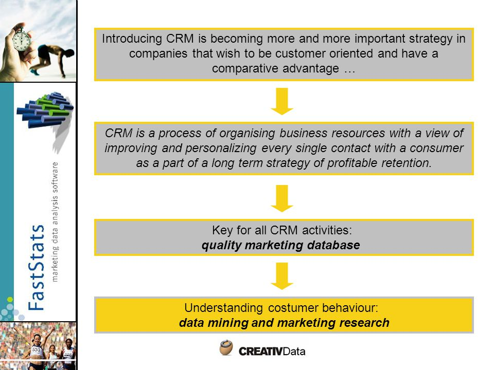 Key for all CRM activities: quality marketing database CRM is a process of organising business resources with a view of improving and personalizing every single contact with a consumer as a part of a long term strategy of profitable retention.