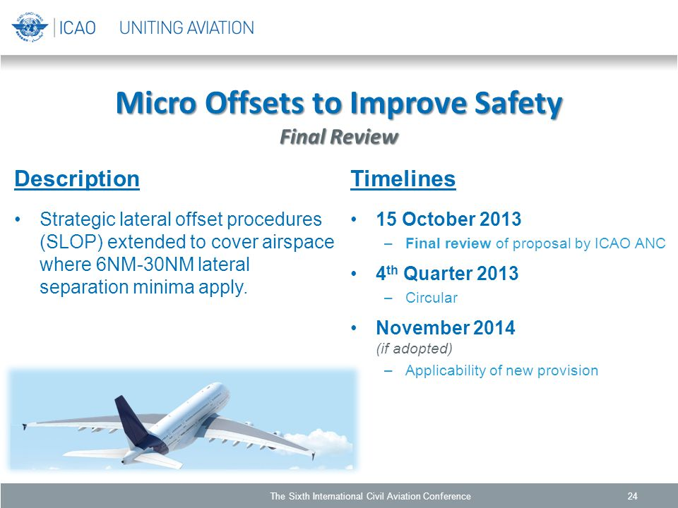Micro Offsets to Improve Safety Final Review Description Strategic lateral offset procedures (SLOP) extended to cover airspace where 6NM-30NM lateral separation minima apply.