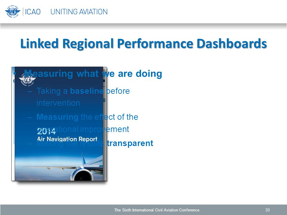 Linked Regional Performance Dashboards Measuring what we are doing –Taking a baseline before intervention –Measuring the effect of the operational improvement –Making the results transparent 33The Sixth International Civil Aviation Conference