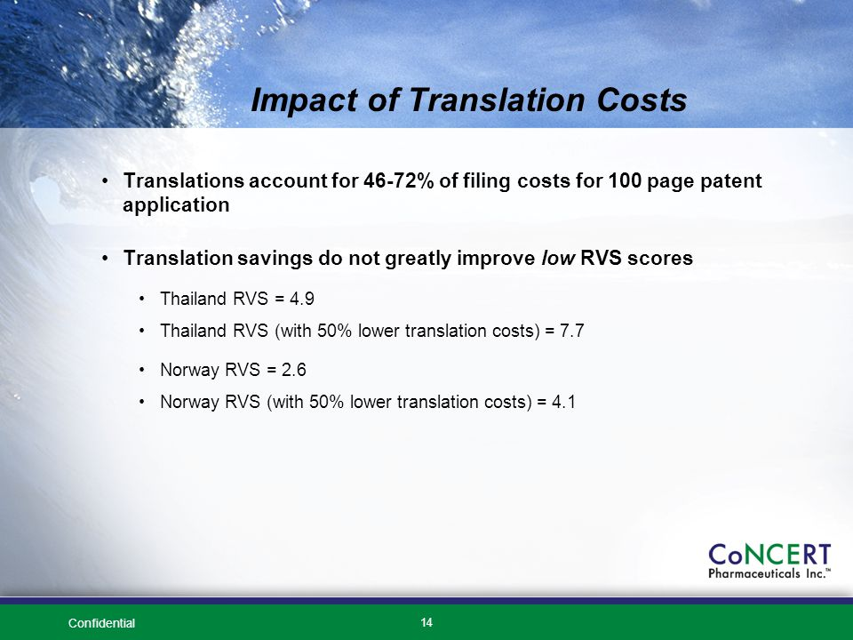 Confidential 14 Impact of Translation Costs Translations account for 46-72% of filing costs for 100 page patent application Translation savings do not greatly improve low RVS scores Thailand RVS = 4.9 Thailand RVS (with 50% lower translation costs) = 7.7 Norway RVS = 2.6 Norway RVS (with 50% lower translation costs) = 4.1