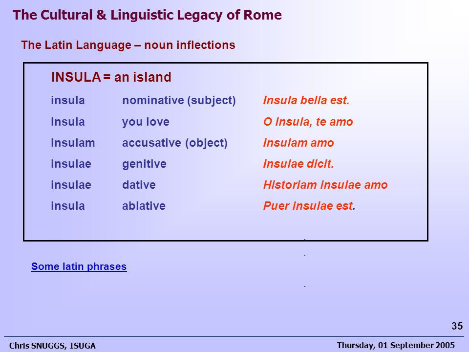Thursday, 01 September 2005 Chris SNUGGS, ISUGA 35 The Latin Language – noun inflections insulanominative (subject) Insula bella est.
