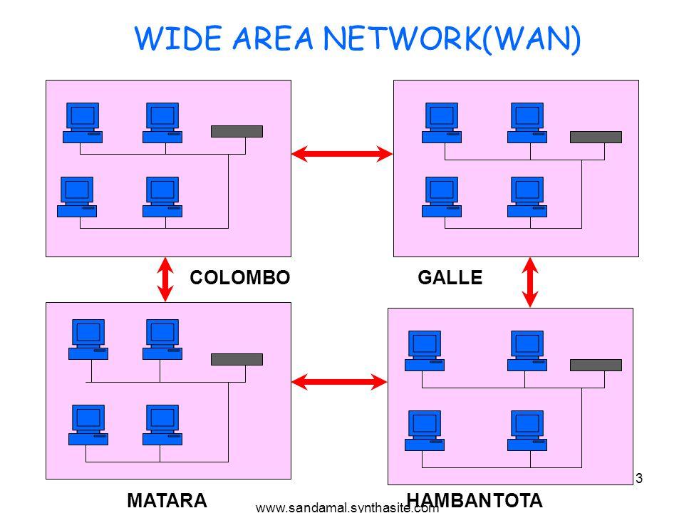 www.sandamal.synthasite.com 3 WIDE AREA NETWORK(WAN) COLOMBO MATARA GALLE HAMBANTOTA