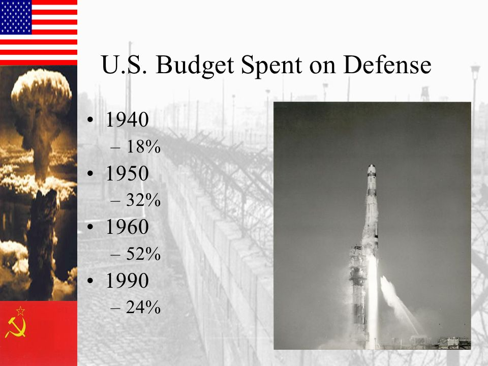 U.S. Budget Spent on Defense 1940 –18% 1950 –32% 1960 –52% 1990 –24%